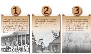 3-Säulen-Modell der Gründungsinitiative Stiftung Königsheide